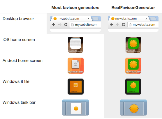 Favicon Generator – Generate favicon pictures and HTML