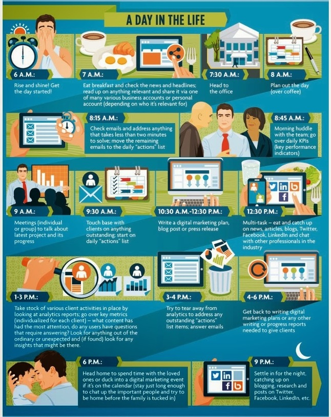 Yesterday Seems To Have Been My Day For >> A Day In The Life Of A Typical Digital Marketer Vs My Day Yesterday